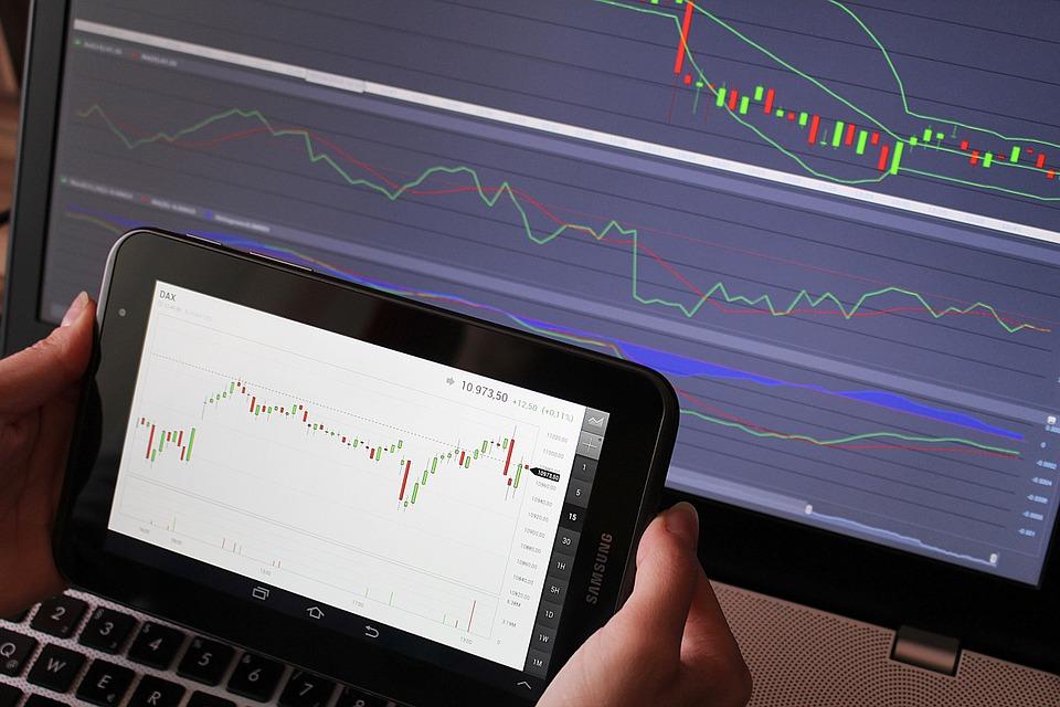 analýza obchodování